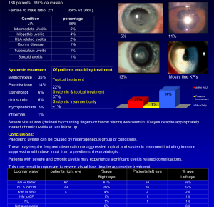 Poster-Uveitis-2007-blue.png